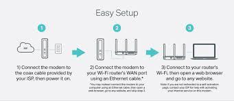 tp link tc7650 cable modem gigabit ethernet 1029 mbps dell