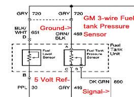 fuel tank pressure sensor problems and check engine lights