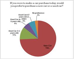 japanese car brands diagram survey motor trader car news