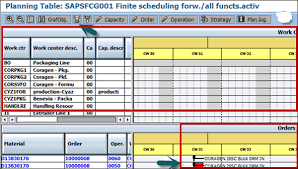 sap production order table sap pp capacity leveling