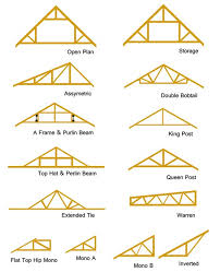 Hip Roof Design Calculator Roof Trusses How To Repair Roof Trusses Types Of Roof Trusses
