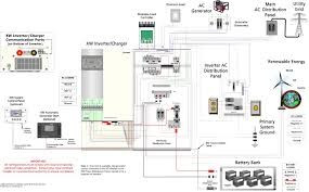 how to connect inverter wiring youtube amazing diagram for carlplant