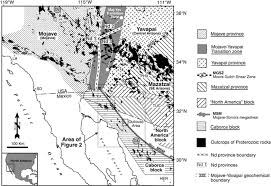 isotopic geochemical and temporal characterization of