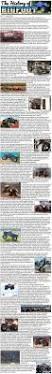 history of bigfoot monster truck bigfoot history bigfoot 4 4 inc u2013 monster truck racing team