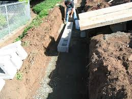 Do I Need A Building Permit To Remodel My Bathroom How To File A Permit For A Retaining Wall Porch Advice