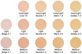 light medium skin tone foundation guide