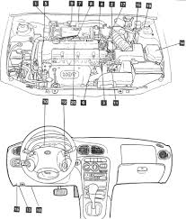 1996 hyundai elantra mfi components engine diagram u2013 circuit