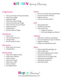 Home Interior Design Checklist Kitchen Cleaning Check List Design Ideas Modern Luxury In Kitchen