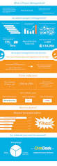99 best project management images on pinterest project