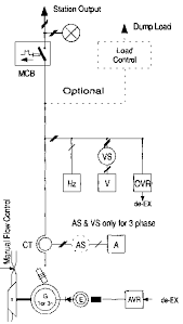 village electrification part 3 electrical control systems 2 a