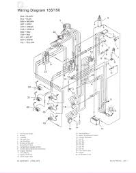 wiring diagrams 4 wire trailer wiring 6 pin trailer wiring 7