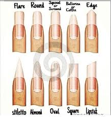 different type of gel nails how you can do it at home pictures