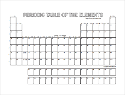 printable periodic table empty blank periodic table printable worksheet
