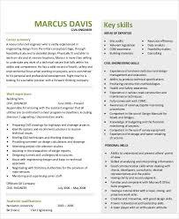 curriculum vitae sles for engineers pdf merge and split civil engineering resume exles diploma engineer pdf curriculum
