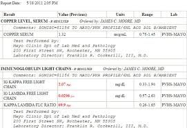 Kappa Lambda Light Chain Jm U0027s Adventure With Multiple Myeloma Blood Test Results From May