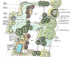landscape design drawings ideas articlespagemachinecom