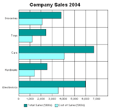 Bar Graph Template Excel Inserting Images And Charts