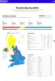 Election Map Interactive Best 25 Uk Election Results Ideas On Pinterest Uk Eu Vote Vote