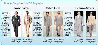 fashion fit formula