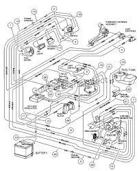 wiring gasoline vehicle carryall ii plus club car parts