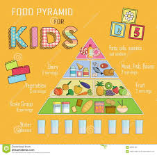 food pyramid for kids clipart clipartxtras