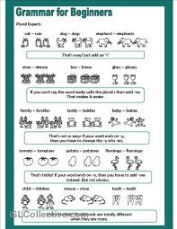 printable worksheets english tenses grammar for beginners plural experts worksheet free esl