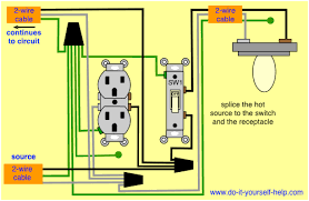 wiring an outlet to a light switch switch and receptacle same box wood projects pinterest
