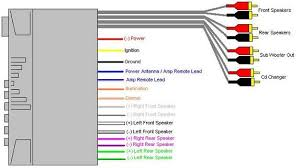 sony car radio wiring diagram inside for xplod stereo wordoflife me