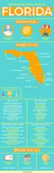 best 25 visit florida ideas on pinterest florida florida