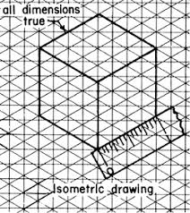isometric drawing article about isometric drawing by the free