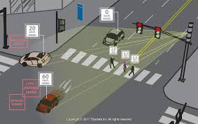 red light traffic violation 7starlake
