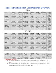 weight loss workout plan for men at home workout to get ripped at home most popular workout programs