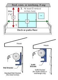 Sunsetter Awning Price List Northeast Awning U0026 Window Co How To Measure Patio Awnings