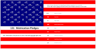 Texas Flag Pledge Metric Pioneer Metrication Pledge