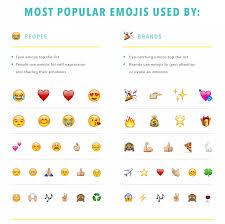 Flag Emoji Meaning Uncategorized U2013 Page 1035 U2013 Free Icons