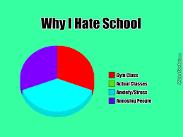 I Hate School Meme - why i hate school by guest 323124 meme center