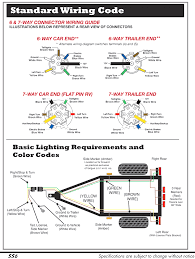 wiring diagrams 6 wire trailer plug seven pin 4 bright diagram