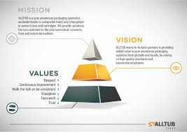 vision and mission mission vision values alltub