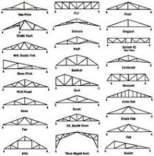 inspiring roof truss design pole construction pinterest roof