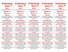 a worksheet to revise the ghosts in a christmas carol analyse the