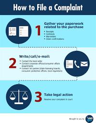 Complaint Business Letters Samples filing a consumer complaint usagov