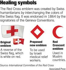 Flag Red With White Cross Red Cross Panel Votes To Admit Israeli Agency As Member Sfgate