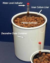 pots cuisine d oration complete hydroponic pots