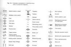 basic electrical circuit symbols pdf 4k wallpapers