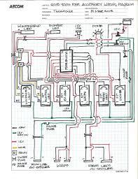 2005 polaris atp 500 wiring diagram wiring diagrams