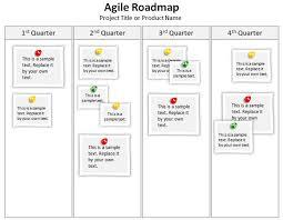 free editable agile roadmap powerpoint template
