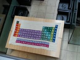 the development of the modern periodic table the periodic table u2013 the leaky burette