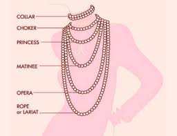 collar length necklace images Necklaces length jpg