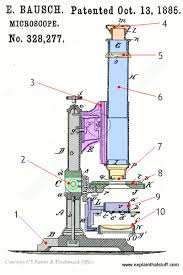 Parts Of A Compound Light Microscope How Does A Microscope Work Explain That Stuff
