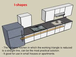 Straight Line Kitchen Designs Home Design U0026 Design Of House For Tropical Climates